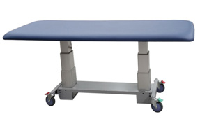 CHS Column Change Table